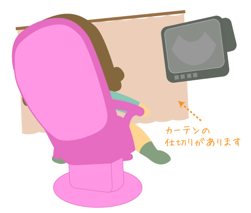 婦人科の内診(背面)